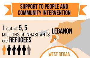 infografica beqaa